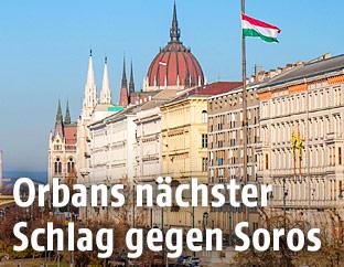 Stadtansicht von Budapest