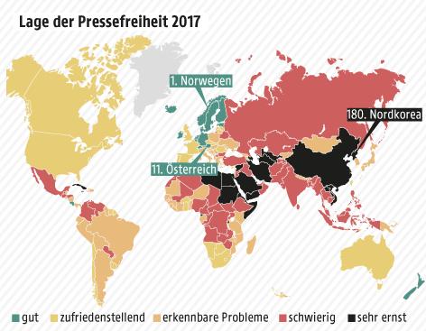 Grafik zur Pressefreiheit