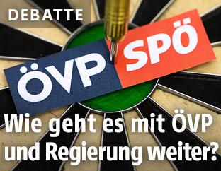 ÖVP- und SPÖ-Logo auf einer Dartscheibe