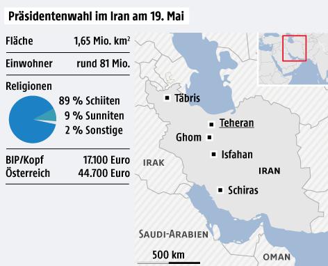 Grafik zur Wahl im Iran