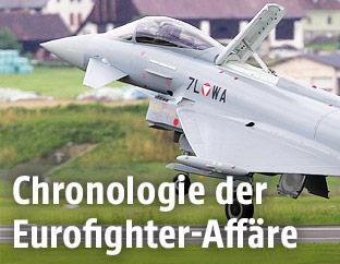 Start des ersten Eurofighters Österreichs