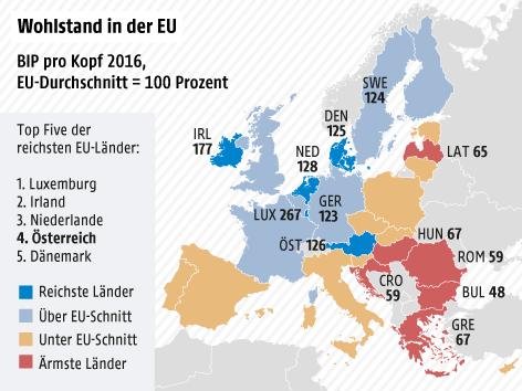 EU-Karte eingefärbt nach BIP pro Kopf 2016