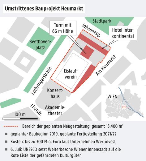 Grafik zum umstrittenen Projekt Heumarkt