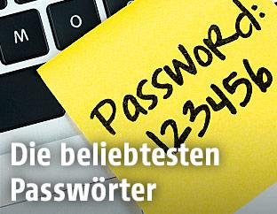 Ziffern 1, 2, 3, 4, 5 und 6 stehen auf einem Zettel für ein Passwort