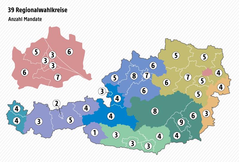 Grafik zeigt die Anzahl Mandate in den 39 Regionalwahlkreisen