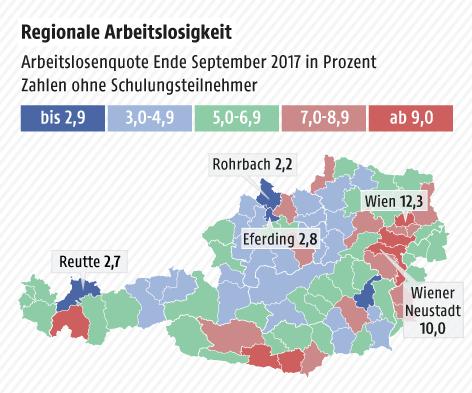 Grafik zur Arbeitslosenquote in Österreich