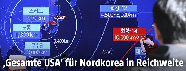 Fernsehübertragung des Raketentests