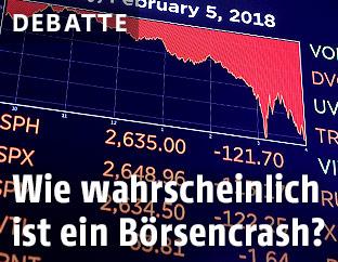 Aktienkurse an der Börse in New York