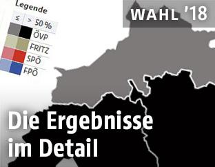 Legende der Parteien und Karte von Tirol