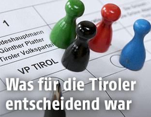 Spielfiguren auf einem Tiroler Stimmzettel zur Landtagswahl