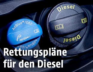 Diesel- und AdBlue-Tank Tankdeckel