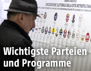 Übersicht der Parteien in einem Wahllokal