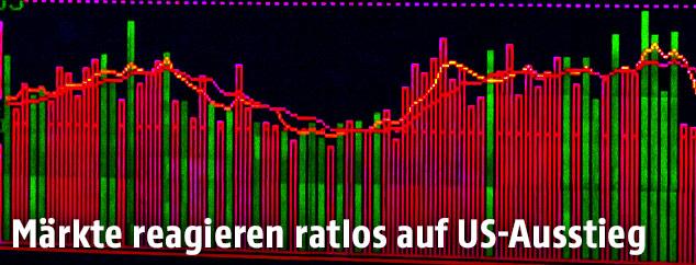 Börsenkurve vom Ölpreis
