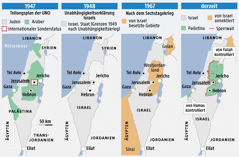 Grafik zur Gebietsentwicklung Israels