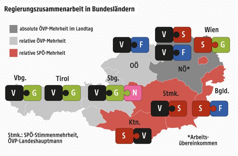 Eine Grafik zeigt die Regierungszusammenarbeit der Parteien in den einzelnen österreichischen Bundesländern
