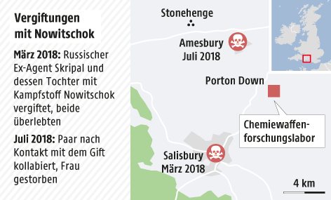 Grafik zu Nowitschok-Vergiftungen