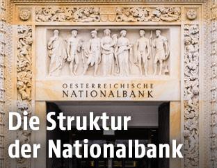 Eingangsbereich des Nationalbankgebäudes